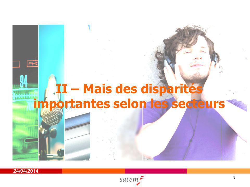24/04/2014 8 II – Mais des disparités importantes selon les secteurs