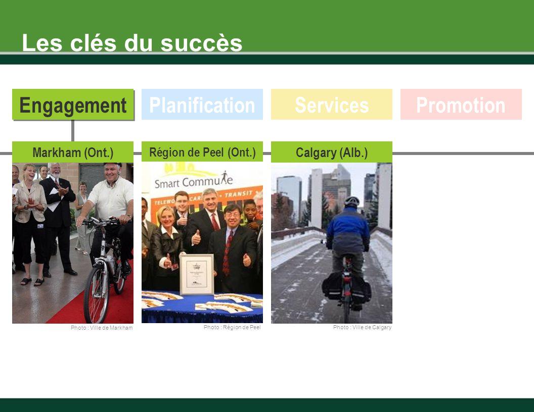 Adopter une stratégie et un plan de GDT Intégrer la GDT aux plans daménage- ment et de transport Soutenir la GDT par lapprobation de projets Intégrer la GDT aux projets dinfrastructures Planification ServicesPromotionEngagement Les clés du succès
