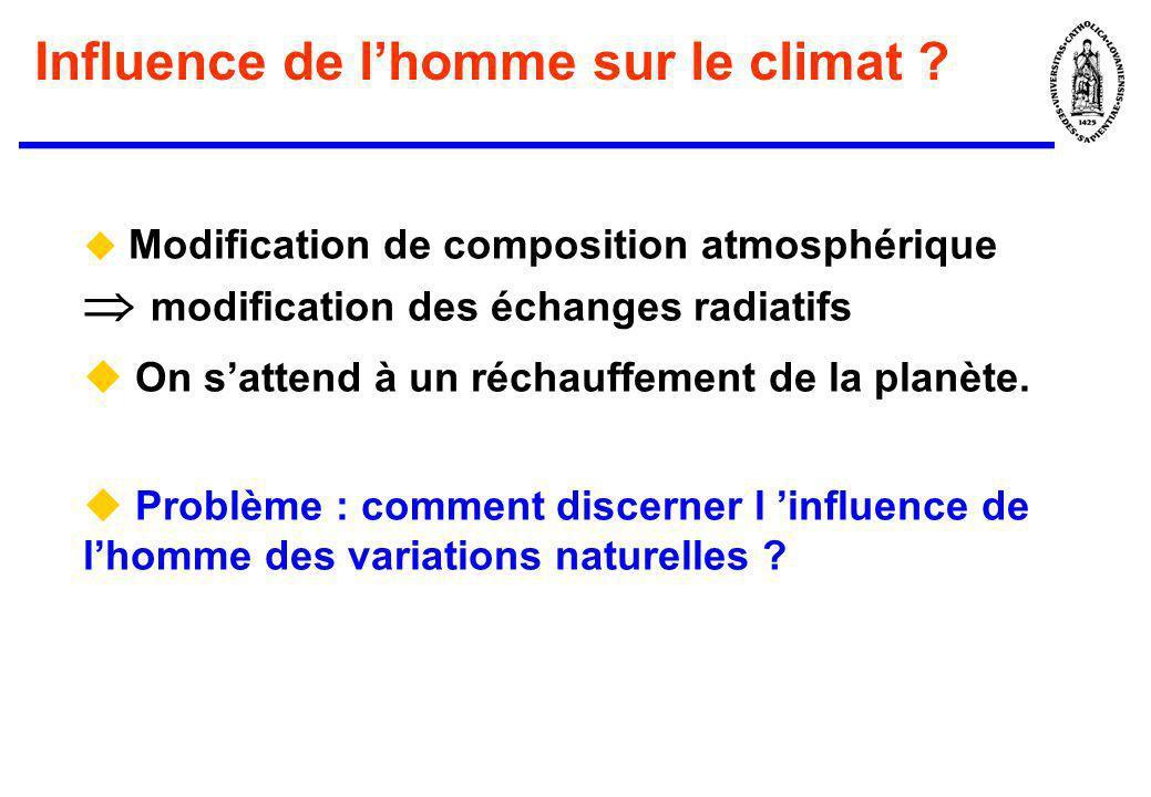Influence de lhomme sur le climat ? Modification de composition atmosphérique modification des échanges radiatifs On sattend à un réchauffement de la