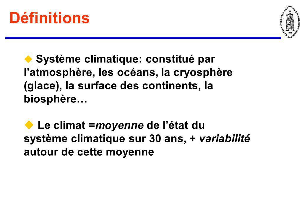 Définitions Système climatique: constitué par latmosphère, les océans, la cryosphère (glace), la surface des continents, la biosphère… Le climat =moye