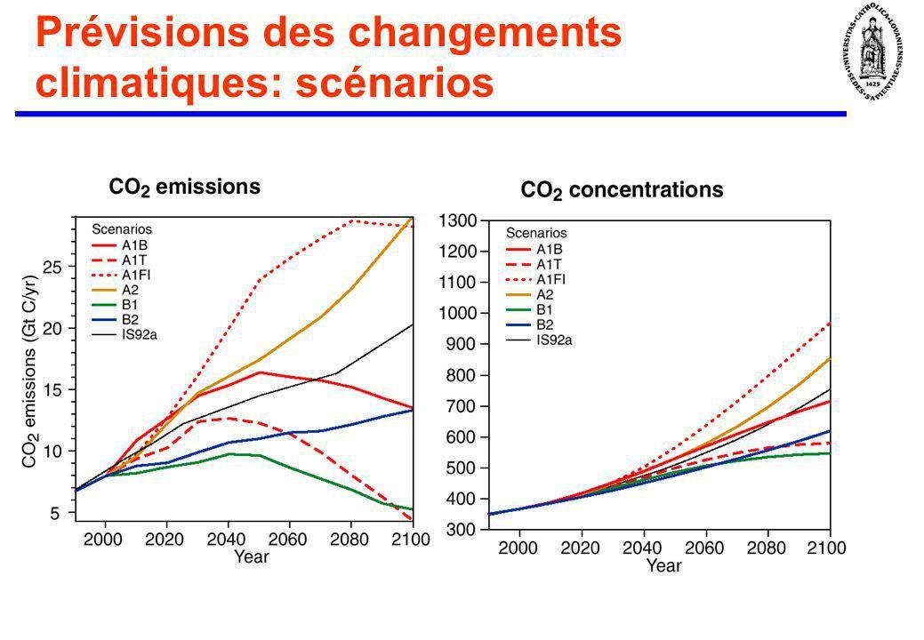 Prévisions des changements climatiques: scénarios