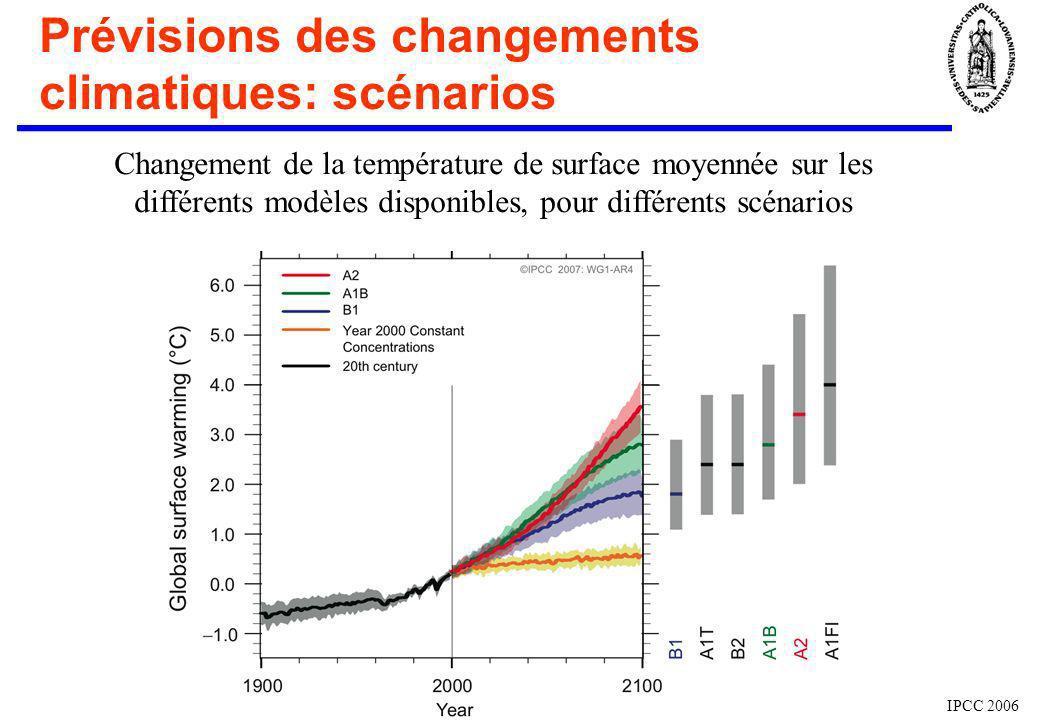 Changement de la température de surface moyennée sur les différents modèles disponibles, pour différents scénarios IPCC 2006