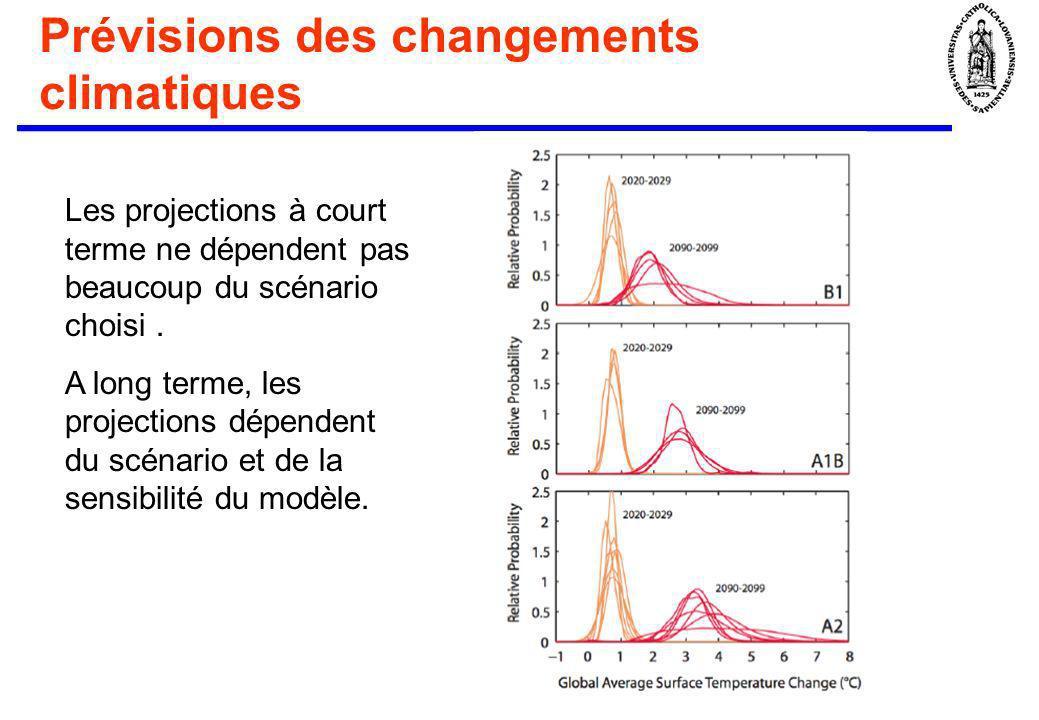 Prévisions des changements climatiques Les projections à court terme ne dépendent pas beaucoup du scénario choisi. A long terme, les projections dépen