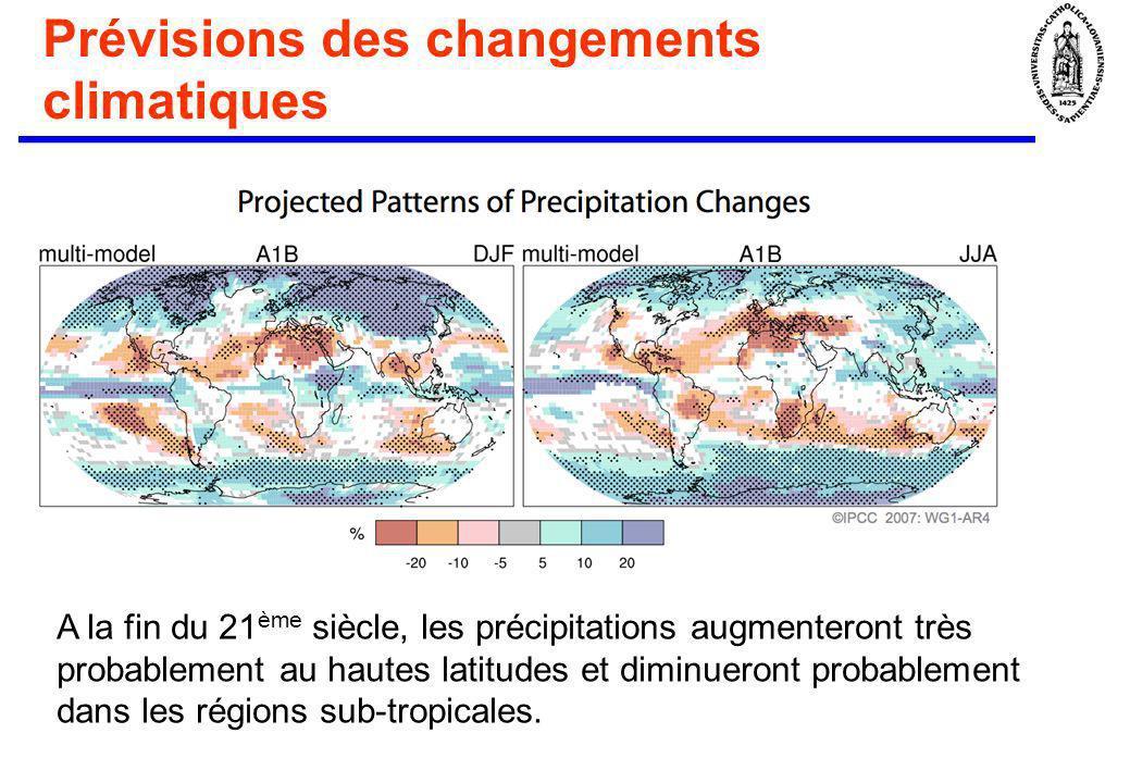 Prévisions des changements climatiques A la fin du 21 ème siècle, les précipitations augmenteront très probablement au hautes latitudes et diminueront