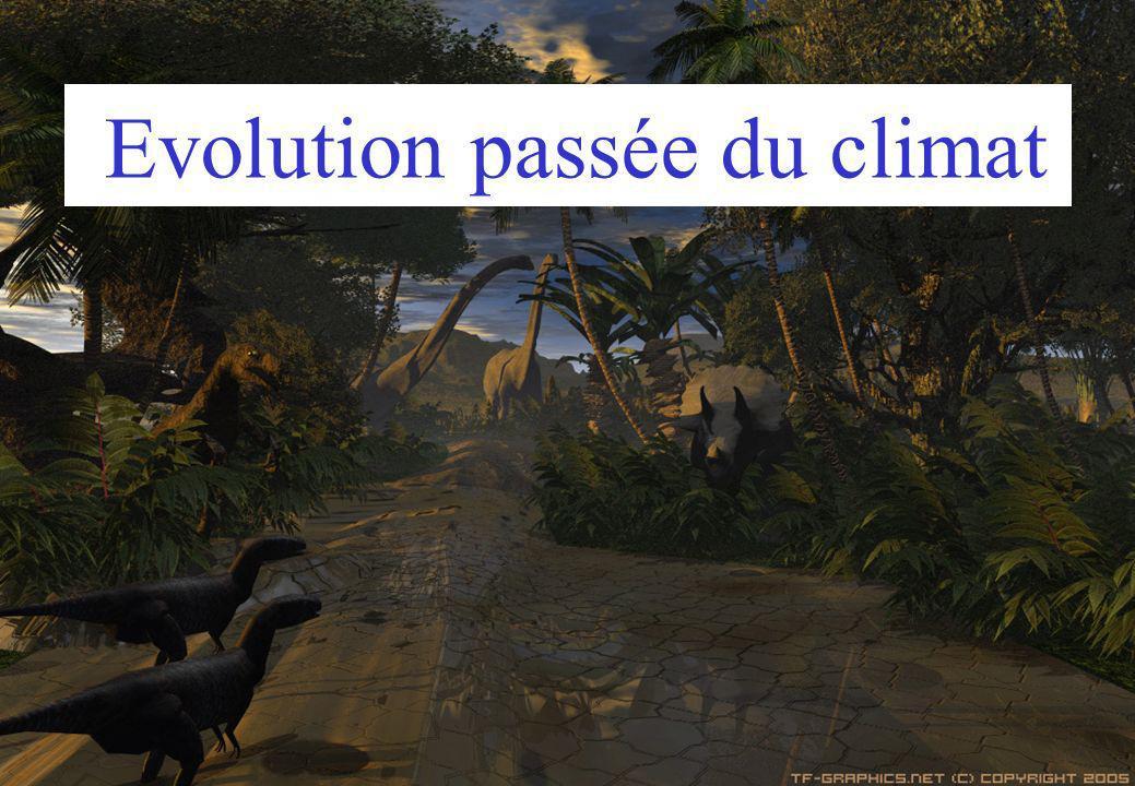 Evolution passée du climat
