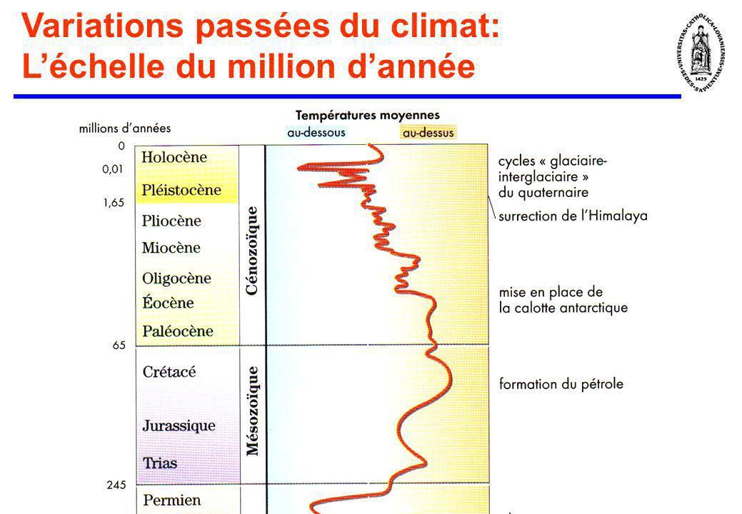 Variations passées du climat: Léchelle du million dannée