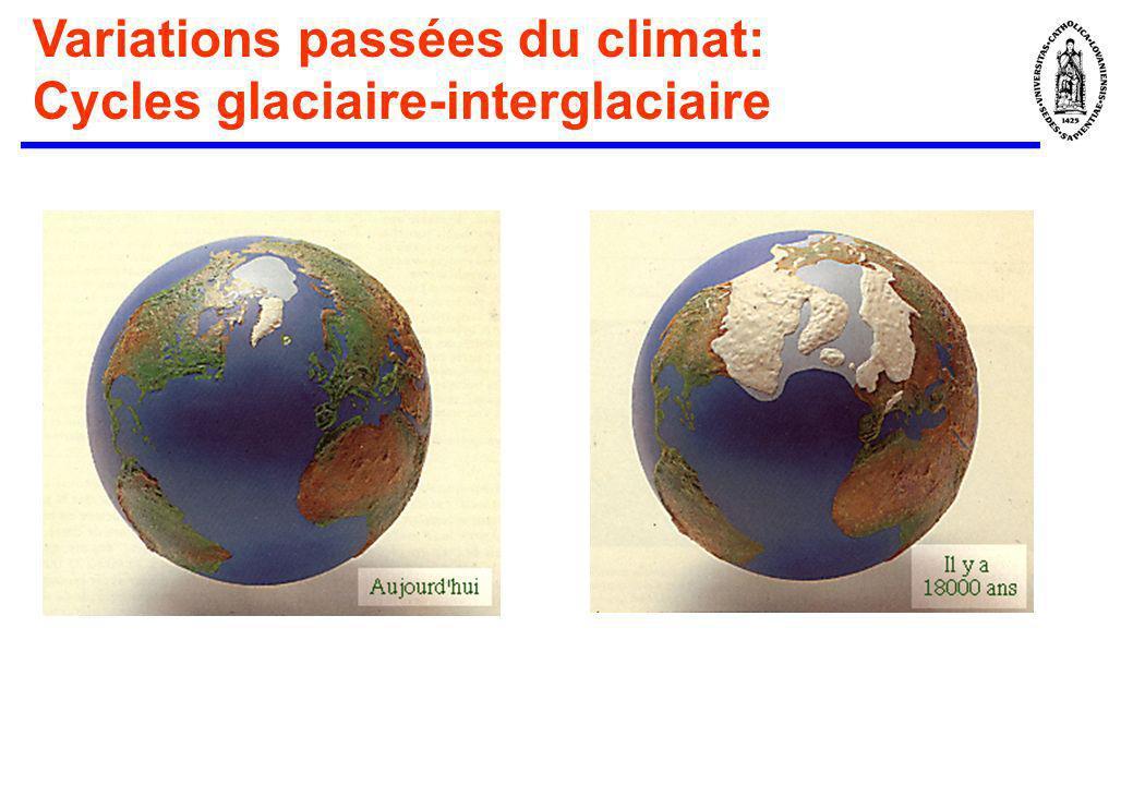 Variations passées du climat: Cycles glaciaire-interglaciaire