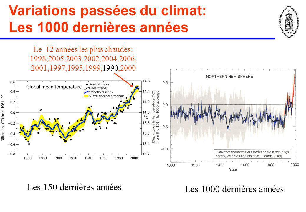 Variations passées du climat: Les 1000 dernières années Les 150 dernières années Les 1000 dernières années Le 12 années les plus chaudes: 1998,2005,20