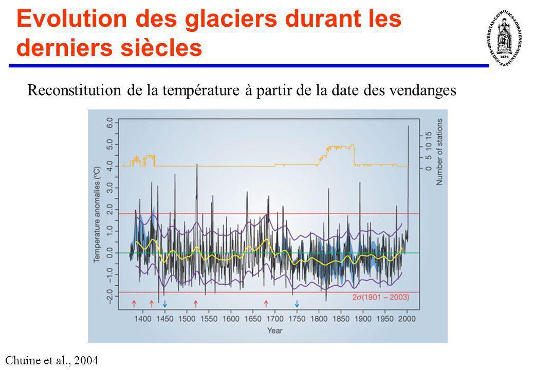 Evolution des glaciers durant les derniers siècles Reconstitution de la température à partir de la date des vendanges Chuine et al., 2004
