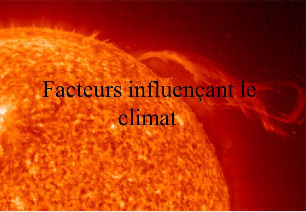 Facteurs influençant le climat