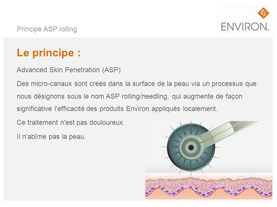 Principe ASP rolling Le principe : Advanced Skin Penetration (ASP) Des micro-canaux sont créés dans la surface de la peau via un processus que nous dé