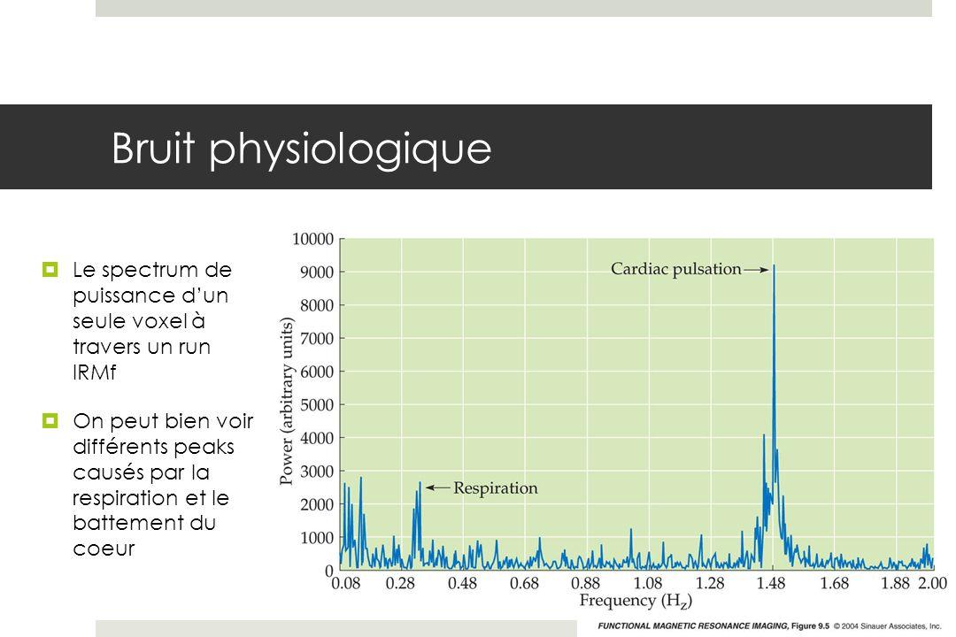 Bruit physiologique Le spectrum de puissance dun seule voxel à travers un run IRMf On peut bien voir différents peaks causés par la respiration et le battement du coeur