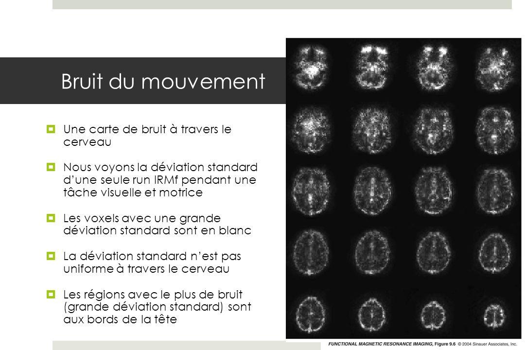 Bruit du mouvement Une carte de bruit à travers le cerveau Nous voyons la déviation standard dune seule run IRMf pendant une tâche visuelle et motrice Les voxels avec une grande déviation standard sont en blanc La déviation standard nest pas uniforme à travers le cerveau Les régions avec le plus de bruit (grande déviation standard) sont aux bords de la tête