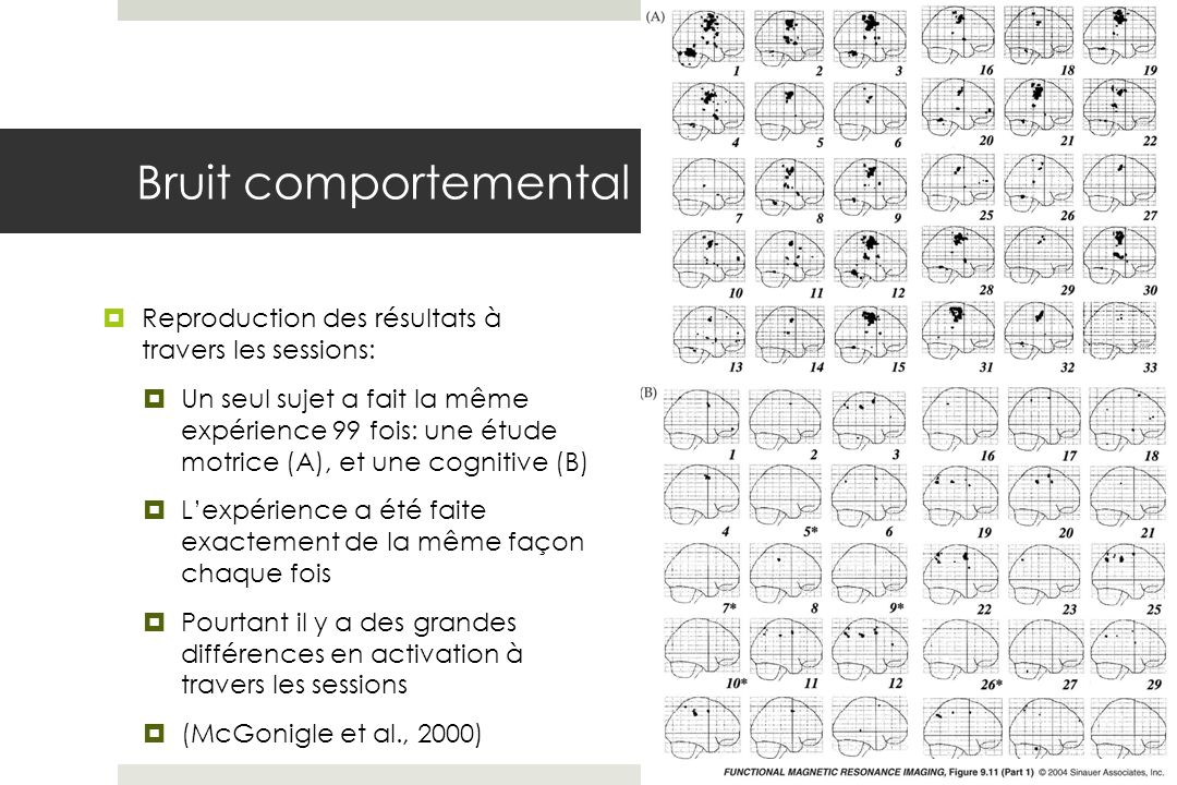 Bruit comportemental Reproduction des résultats à travers les sessions: Un seul sujet a fait la même expérience 99 fois: une étude motrice (A), et une cognitive (B) Lexpérience a été faite exactement de la même façon chaque fois Pourtant il y a des grandes différences en activation à travers les sessions (McGonigle et al., 2000)