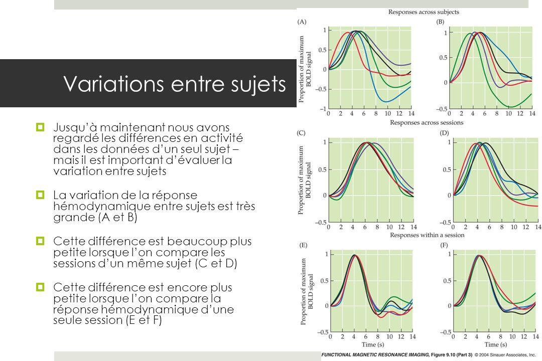 Variations entre sujets Jusquà maintenant nous avons regardé les différences en activité dans les données dun seul sujet – mais il est important dévaluer la variation entre sujets La variation de la réponse hémodynamique entre sujets est très grande (A et B) Cette différence est beaucoup plus petite lorsque lon compare les sessions dun même sujet (C et D) Cette différence est encore plus petite lorsque lon compare la réponse hémodynamique dune seule session (E et F)