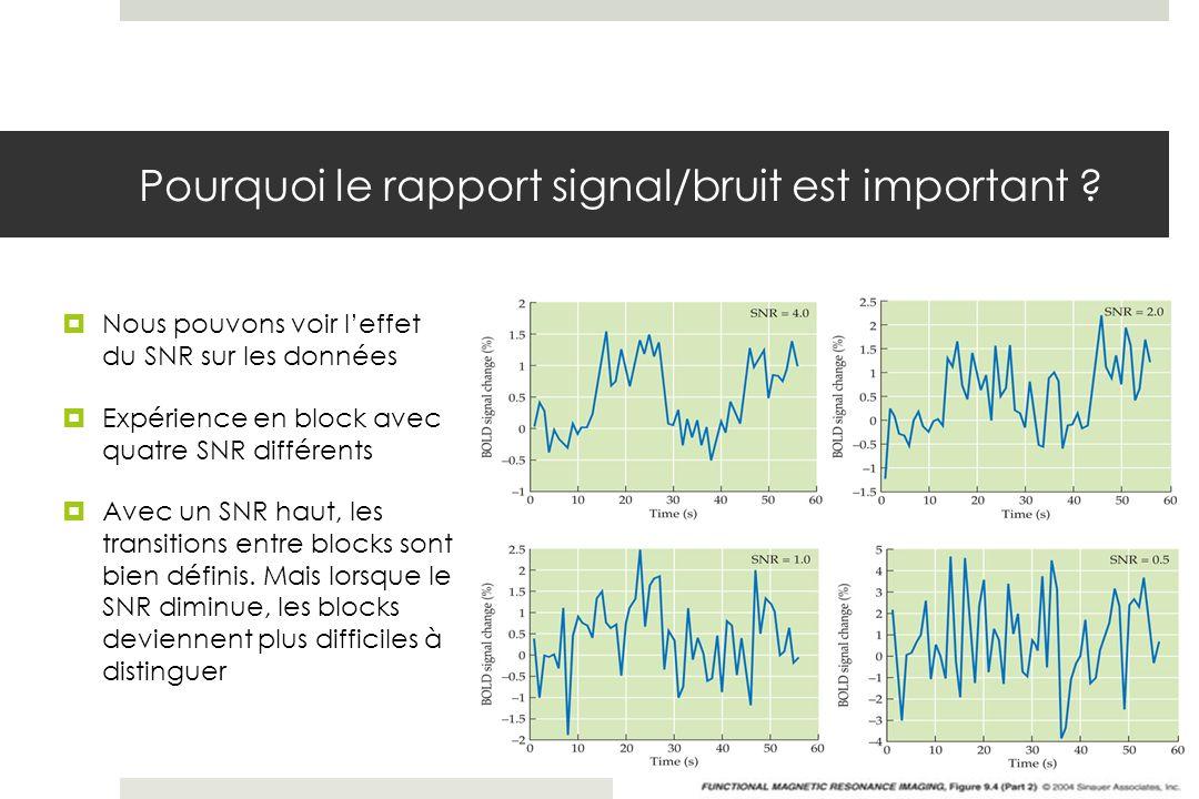 Pourquoi le rapport signal/bruit est important .