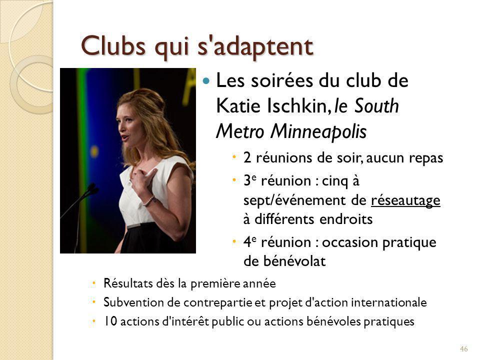 Clubs satellites Donne l option aux membres d assister à des réunions mieux adaptées à leur horaire de travail ou axées sur les activités qui correspondent à leurs besoins.