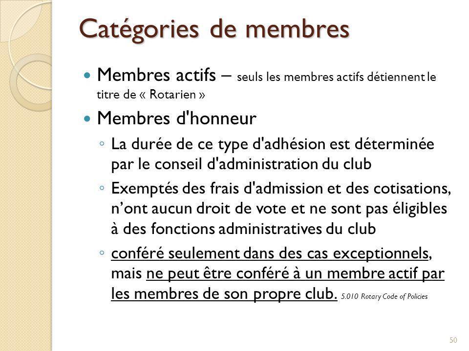 Catégories de membres Membres d honneur vs retraités actifs/85 Si un club veut « honorer » un membre vraiment remarquable, une alternative plus appropriée pourrait être une cérémonie spéciale comprenant une présentation d un prix/plaque pour service méritoire.