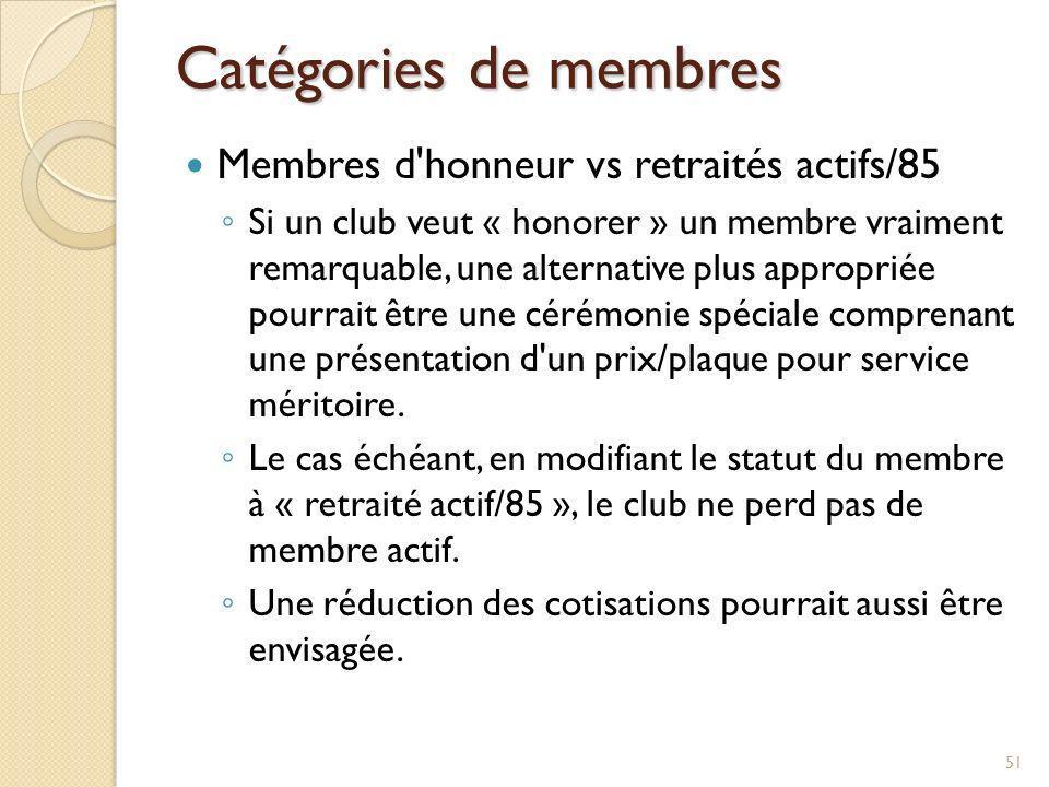 Types d adhésions actives Actif 85 Valide si le total de l âge et des années d adhésion du membre est de 85 ou plus, et que le membre a notifié au secrétaire du club, par écrit, de sa volonté d être exempté de sa présence, et que le conseil a approuvé sa demande.