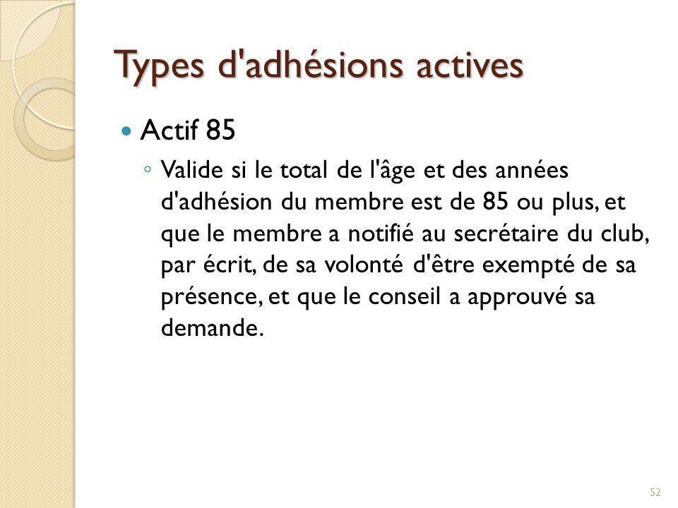 Types d adhésions actives Régime famille (annexe 10) Encourage les conjoints/partenaires (ou tout autre membre de la famille) à se joindre au Rotary grâce à des cotisations réduites (club et district).