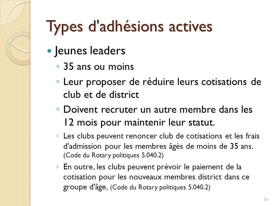 Faire la promotion des régimes Famille et Jeunes leaders contribue à atténuer trois problématiques au sein du Rotary : 1.