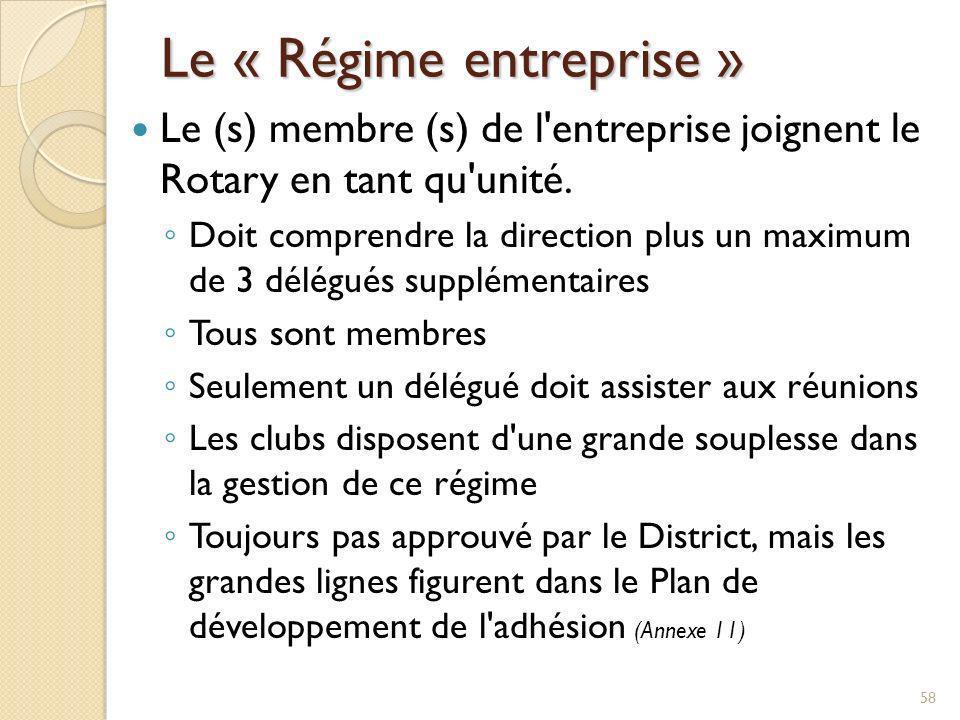 Le « Régime entreprise » Le club est crédité pour tous les délégués étant membres actifs même si les exigences d assiduité peuvent être diminuées.