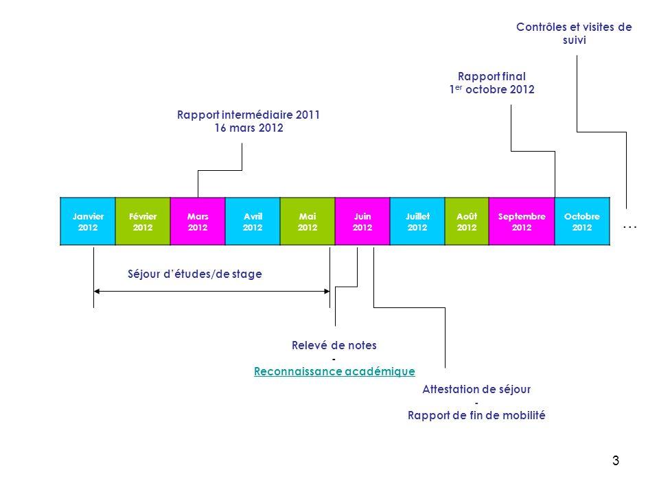 4 Visites Préparatoires Objectif : Etablir de nouveaux accords de mobilité (pas des renouvellements) des programmes intensifs Erasmus des stages détudiants Erasmus des projets centralisés ->par le biais de visites ou de séminaires de contact organisés par les Agences nationales.