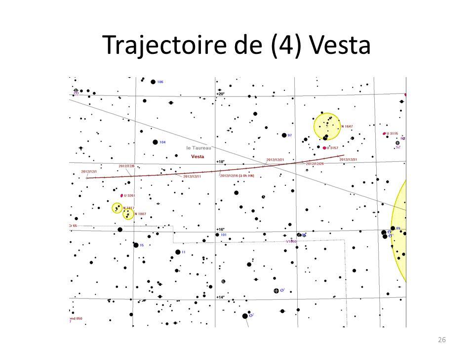 Trajectoire de (4) Vesta 26