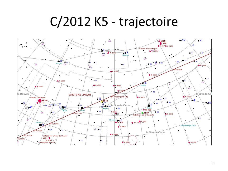 C/2012 K5 - trajectoire 30