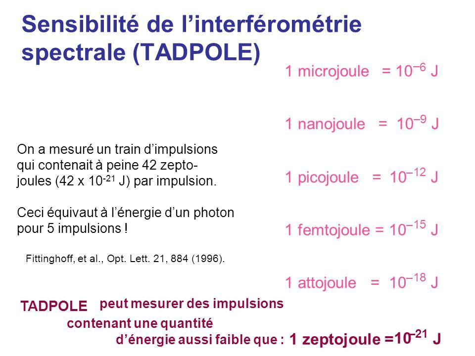 1 microjoule = 10 – 6 J1 nanojoule = 10 – 9 J1 picojoule = 10 –12 J1 femtojoule = 10 –15 J1 attojoule = 10 –18 J contenant une quantité dénergie aussi