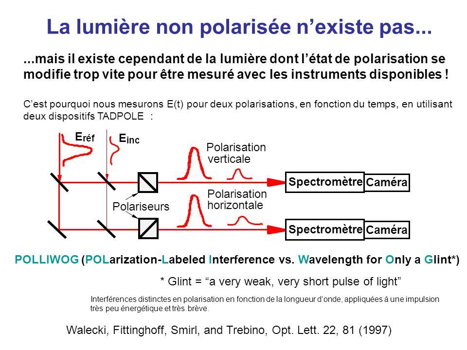 POLLIWOG (POLarizationLabeledInterference vs.Wavelength forOnly aGlint*)...mais il existe cependant de la lumière dont létat de polarisation se modifi