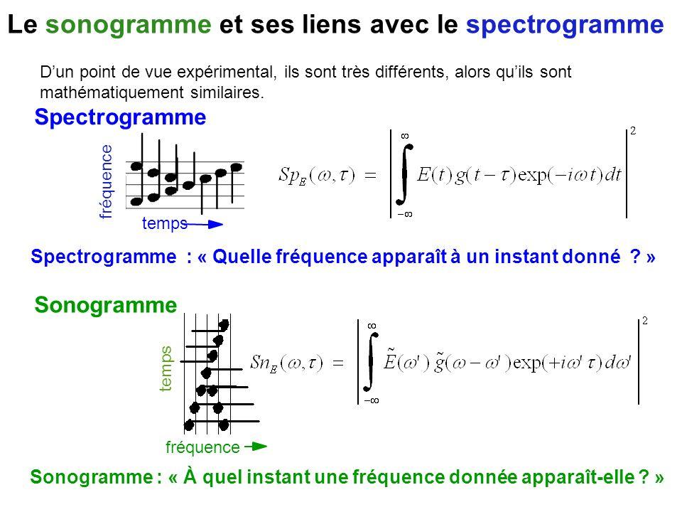 Spectrogramme Spectrogramme : « Quelle fréquence apparaît à un instant donné ? » Sonogramme : « À quel instant une fréquence donnée apparaît-elle ? »