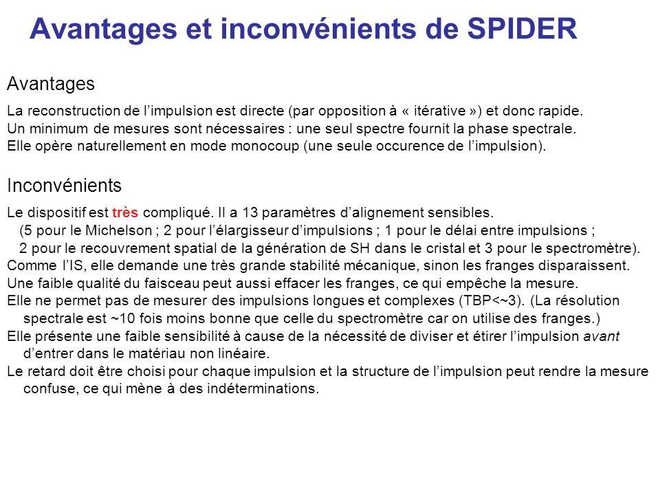 Avantages et inconvénients de SPIDER Avantages La reconstruction de limpulsion est directe (par opposition à « itérative ») et donc rapide. Un minimum
