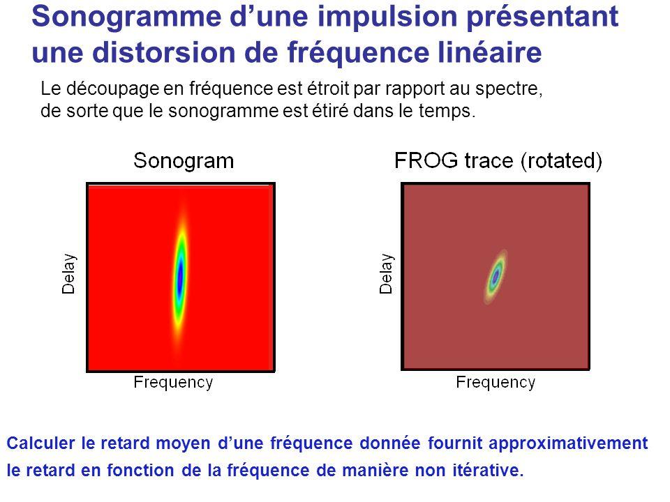 Sonogramme dune impulsion présentant une distorsion de fréquence linéaire Le découpage en fréquence est étroit par rapport au spectre, de sorte que le sonogramme est étiré dans le temps.