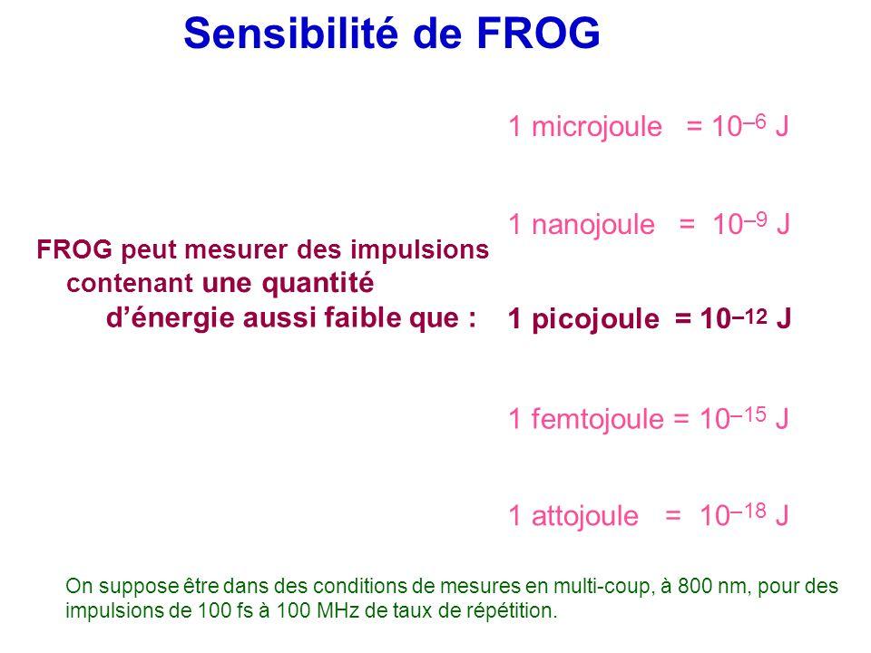 Sensibilité de FROG FROG peut mesurer des impulsions contenant une quantité dénergie aussi faible que : 1 microjoule = 10 –6 J 1 nanojoule = 10 –9 J 1 picojoule = 10 –12 J 1 femtojoule = 10 –15 J 1 attojoule = 10 –18 J On suppose être dans des conditions de mesures en multi-coup, à 800 nm, pour des impulsions de 100 fs à 100 MHz de taux de répétition.