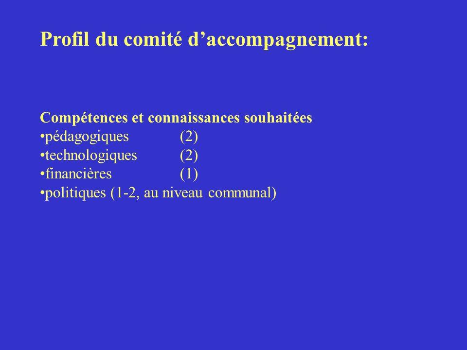 Profil du comité daccompagnement: Compétences et connaissances souhaitées pédagogiques (2) technologiques (2) financières (1) politiques (1-2, au niveau communal)
