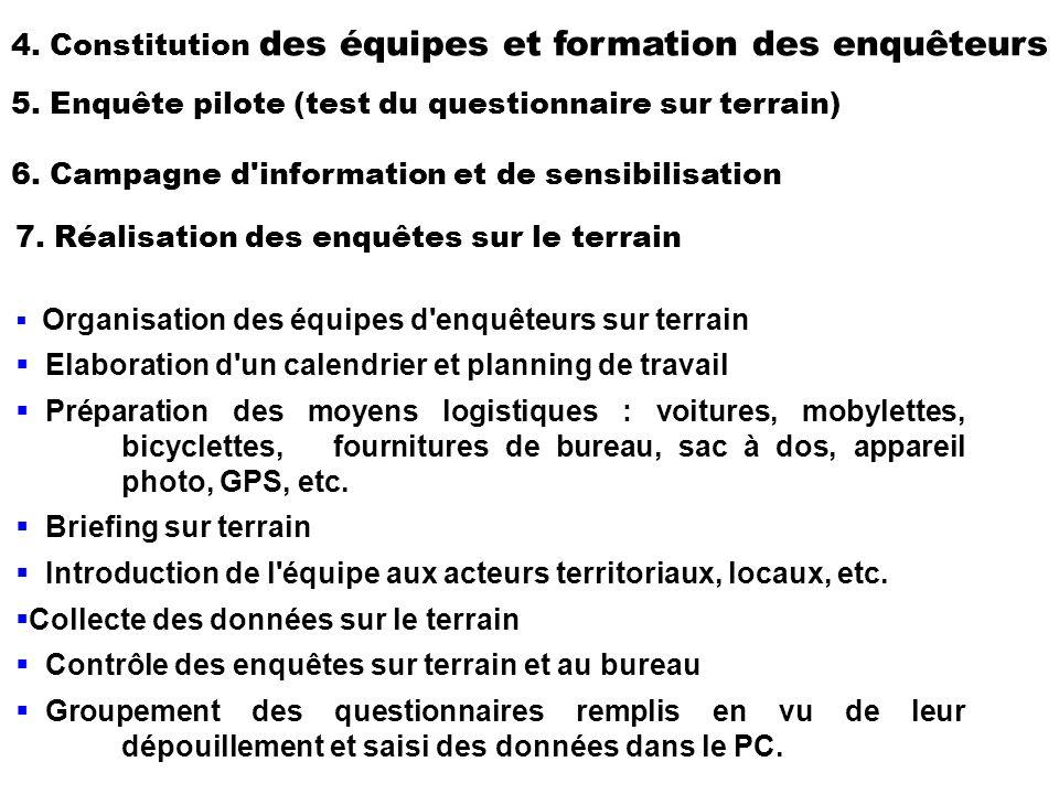 4. Constitution des équipes et formation des enquêteurs 5. Enquête pilote (test du questionnaire sur terrain) 6. Campagne d'information et de sensibil