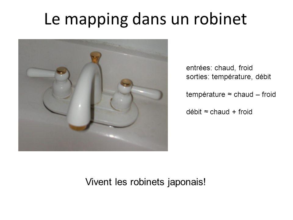 Le mapping dans un robinet entrées: chaud, froid sorties: température, débit température chaud – froid débit chaud + froid Vivent les robinets japonais!