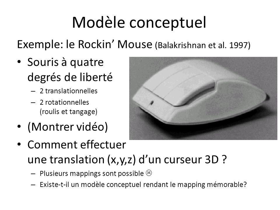 Modèle conceptuel Exemple: le Rockin Mouse (Balakrishnan et al. 1997) Souris à quatre degrés de liberté – 2 translationnelles – 2 rotationnelles (roul