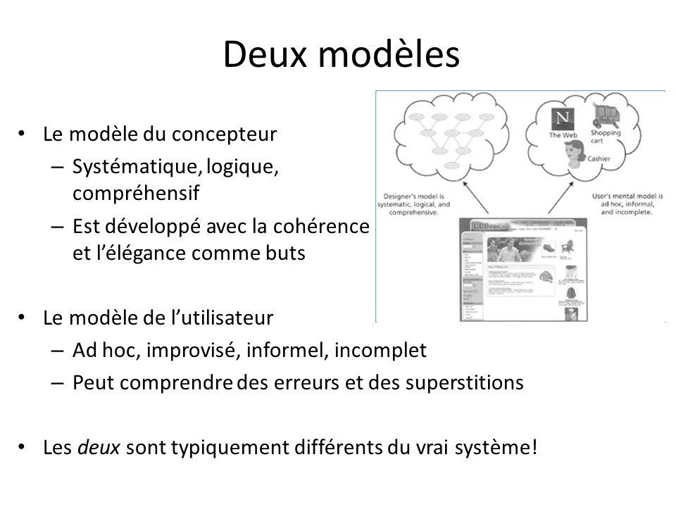 Deux modèles Le modèle du concepteur – Systématique, logique, compréhensif – Est développé avec la cohérence et lélégance comme buts Le modèle de lutilisateur – Ad hoc, improvisé, informel, incomplet – Peut comprendre des erreurs et des superstitions Les deux sont typiquement différents du vrai système!