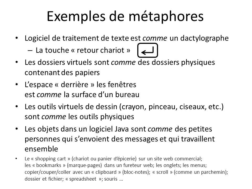 Logiciel de traitement de texte est comme un dactylographe – La touche « retour chariot » Les dossiers virtuels sont comme des dossiers physiques cont