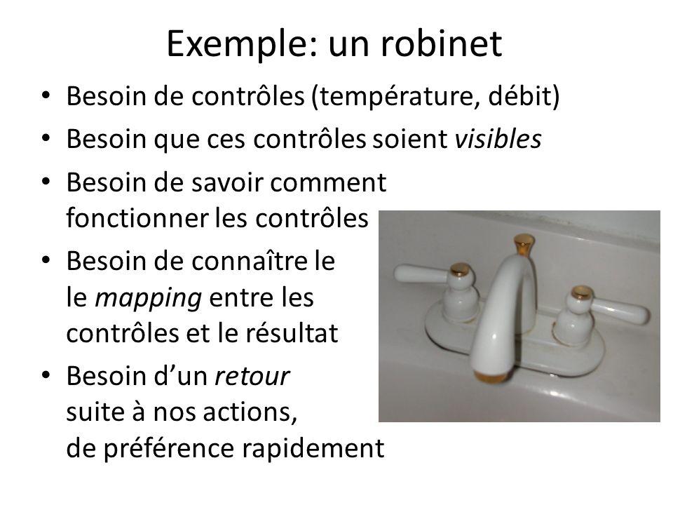 Exemple: un robinet Besoin de contrôles (température, débit) Besoin que ces contrôles soient visibles Besoin de savoir comment fonctionner les contrôles Besoin de connaître le le mapping entre les contrôles et le résultat Besoin dun retour suite à nos actions, de préférence rapidement