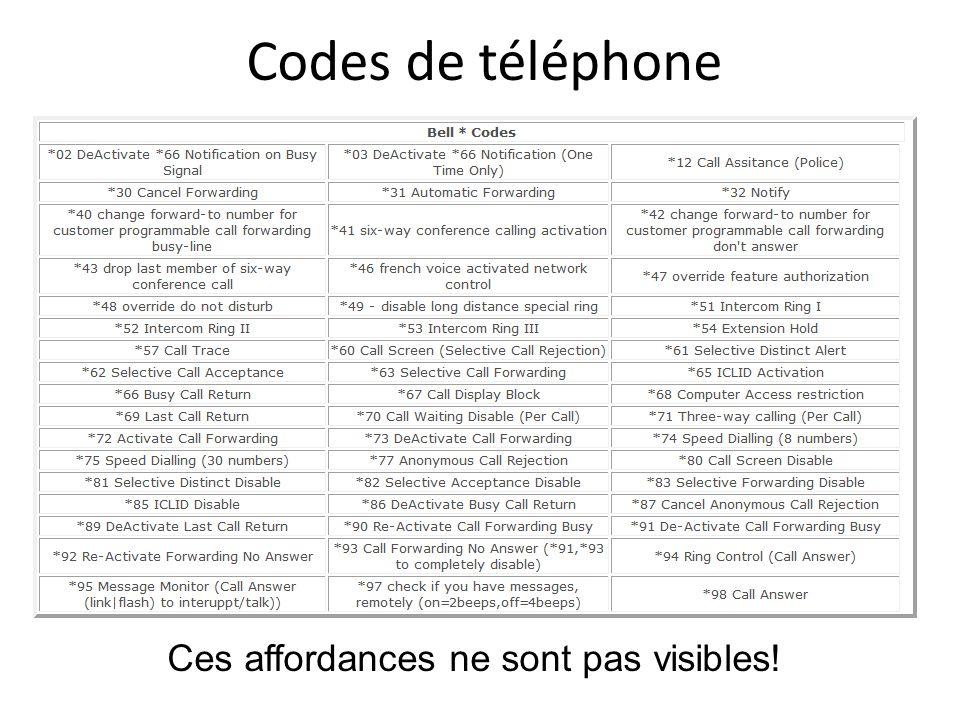 Codes de téléphone Ces affordances ne sont pas visibles!