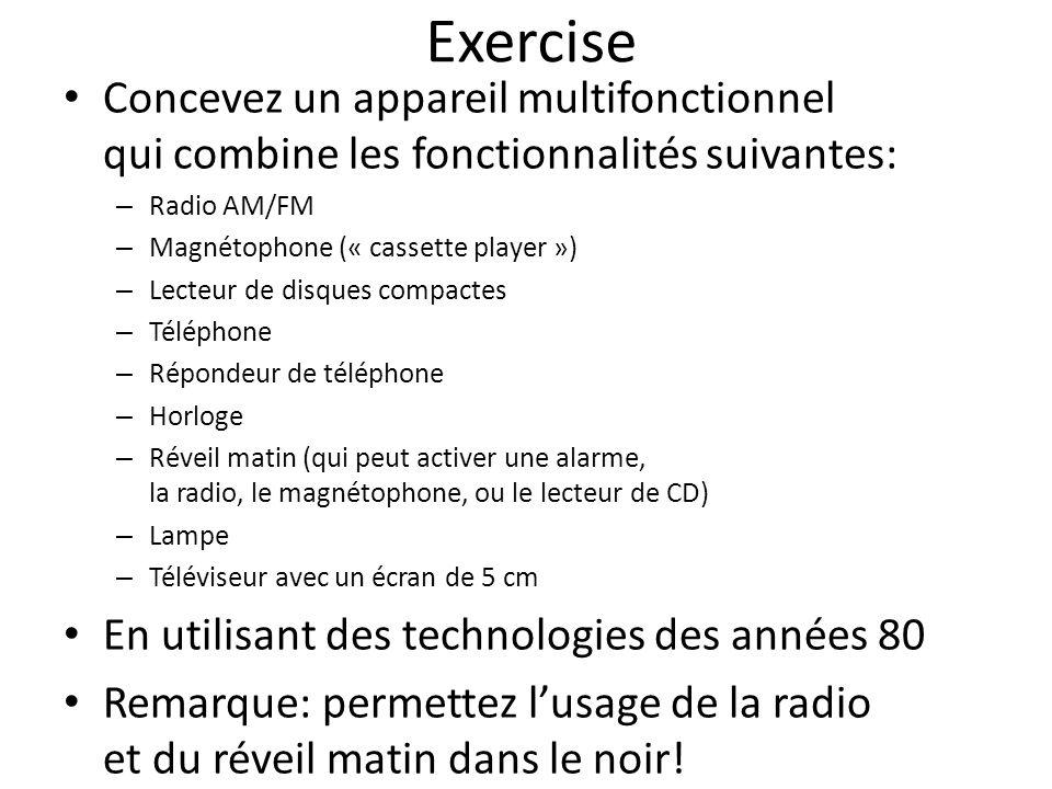 Exercise Concevez un appareil multifonctionnel qui combine les fonctionnalités suivantes: – Radio AM/FM – Magnétophone (« cassette player ») – Lecteur de disques compactes – Téléphone – Répondeur de téléphone – Horloge – Réveil matin (qui peut activer une alarme, la radio, le magnétophone, ou le lecteur de CD) – Lampe – Téléviseur avec un écran de 5 cm En utilisant des technologies des années 80 Remarque: permettez lusage de la radio et du réveil matin dans le noir!
