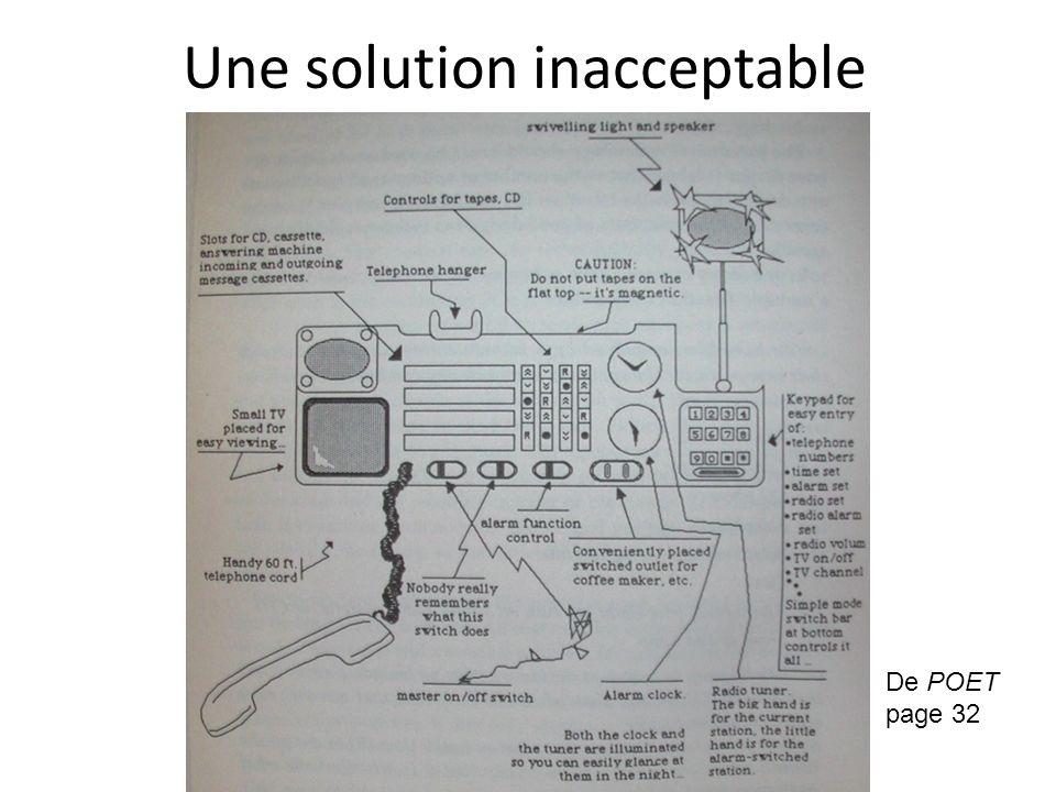 Une solution inacceptable De POET page 32