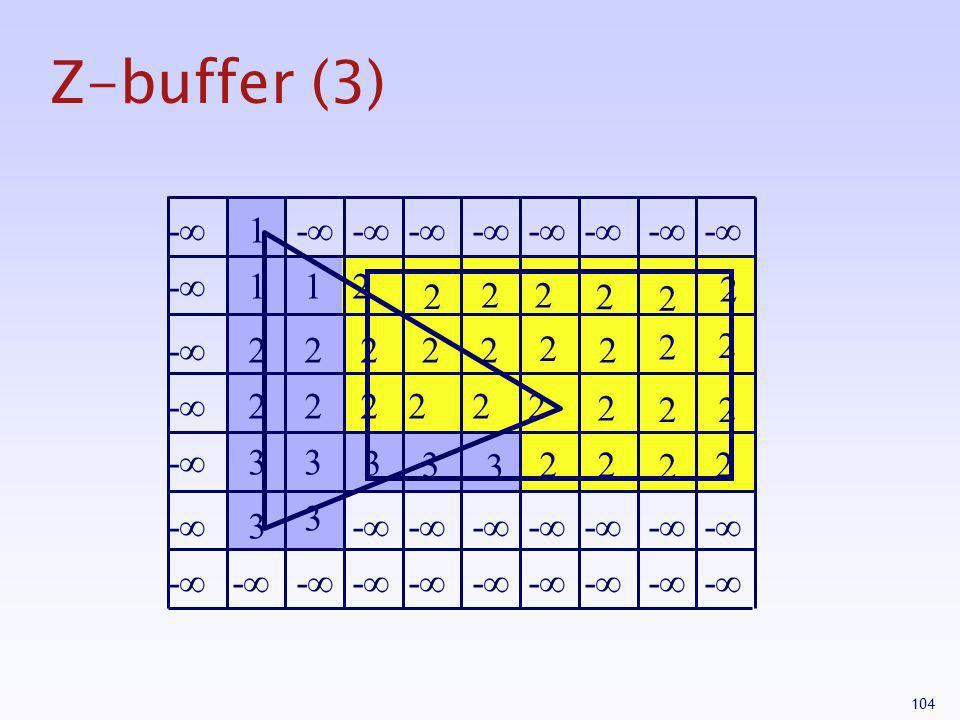 104 2 Z-buffer (3) -1-------- -112 -2222 -222222 -33 -3 3 ------- ---------- 2 22 2 2 2 2 2 2 2 2 22 2 2 22 3 3 3