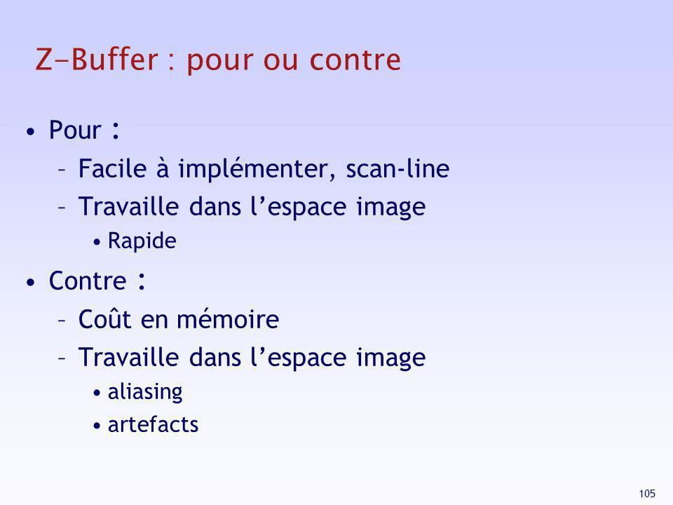 105 Z-Buffer : pour ou contre Pour : –Facile à implémenter, scan-line –Travaille dans lespace image Rapide Contre : –Coût en mémoire –Travaille dans l