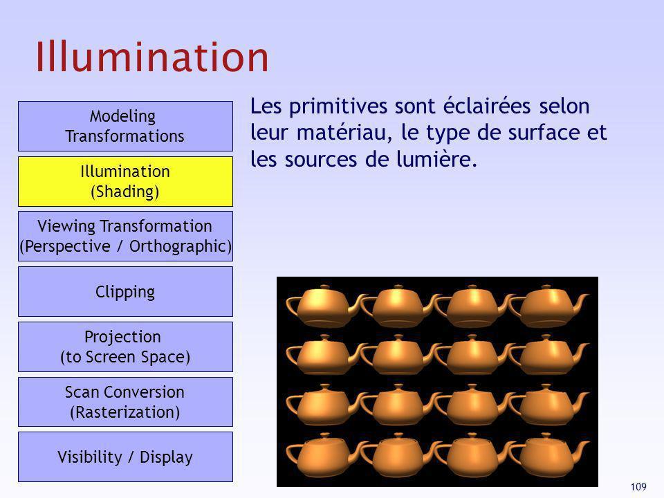 109 Illumination Les primitives sont éclairées selon leur matériau, le type de surface et les sources de lumière. Modeling Transformations Illuminatio