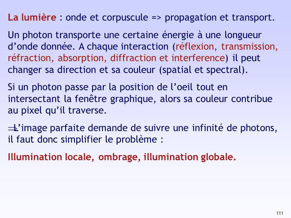 111 La lumière : onde et corpuscule => propagation et transport. Un photon transporte une certaine énergie à une longueur donde donnée. A chaque inter