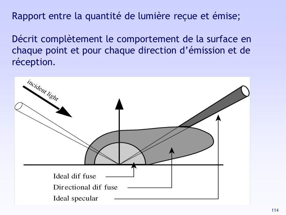 114 Rapport entre la quantité de lumière reçue et émise; Décrit complètement le comportement de la surface en chaque point et pour chaque direction dé